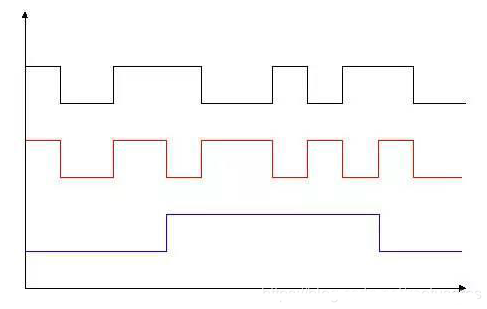信息的频谱扩展过程