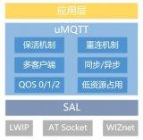 基于pahomqtt 1.1.0设计的一套MQTT客户端程序