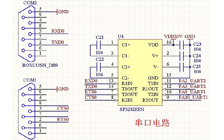STM32单片机入门教程之串口的编程资料详细说明