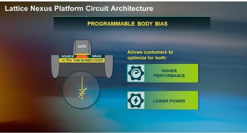 重定义FPGA 超低功耗 超小尺寸