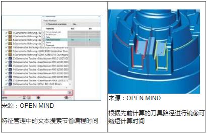 OPEN MIND发布最新版 hyperMILL® CAD/CAM 套件 2020.2