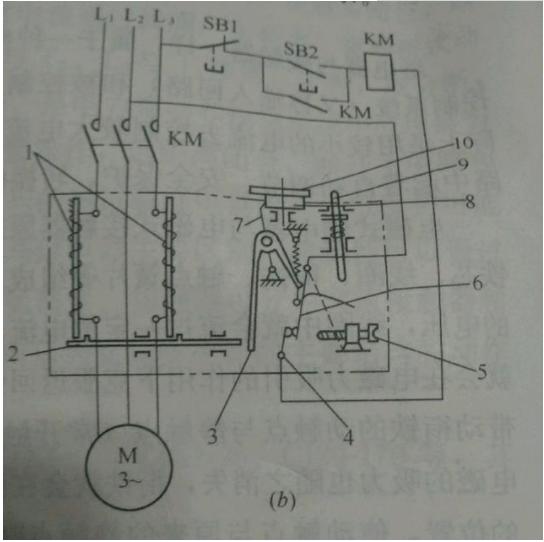 热继电器的结构原理及应用