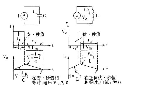 开关电源的原理与设计2001年版PDF电子书免费下载