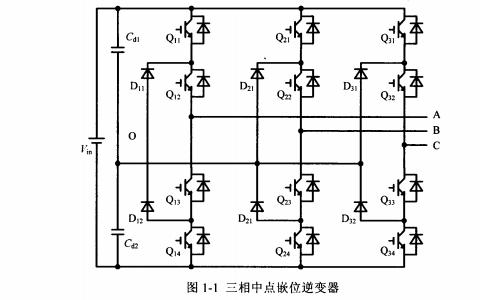 如何使用TMS320F2808單片機實現全橋三電平LLC諧振變換器的設計論文