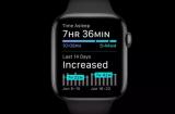 苹果公司智能手表操作系统watchOS 7的最新版本