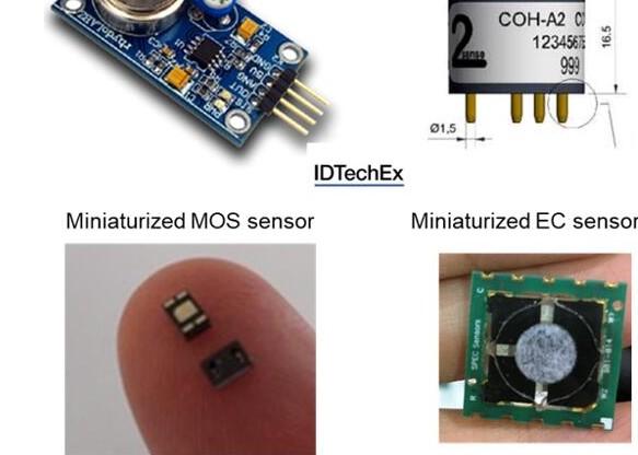 各种气体传感器的性能特点