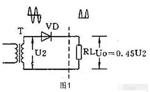 如何选择合适的整流电路