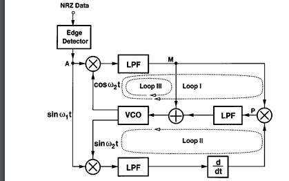 时钟恢复电路的设计资料详细说明