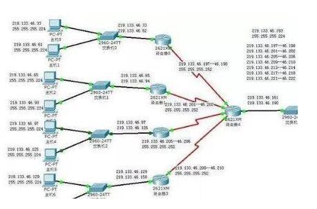 局域网ip地址不够用的解决办法