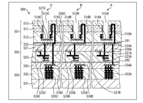 索尼图像传感器三层堆叠技术揭秘详解