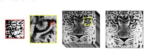 新型量子图像传感器在低光环境下也是实现高质量的数字成像