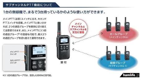 ICOM推出数字简易手持对讲机IC-DLR4,配备了蓝牙通信功能