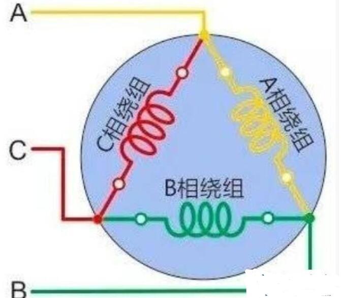 串联和并联接线的区别