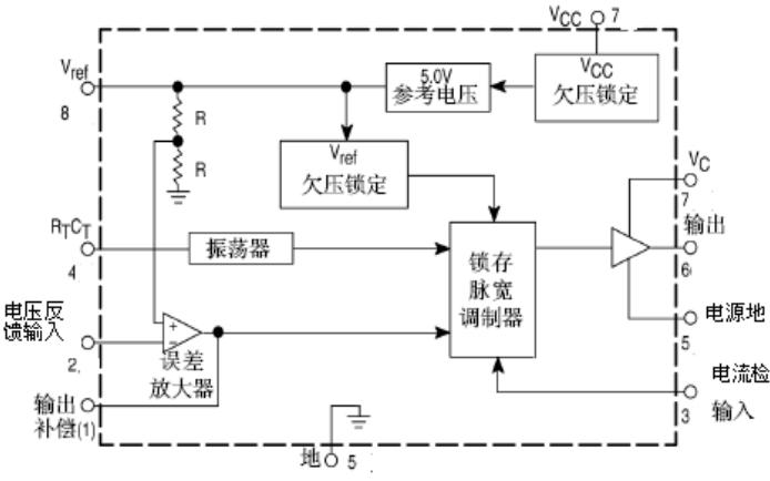 DCDC大电流模式控制器的数据手册免费下载
