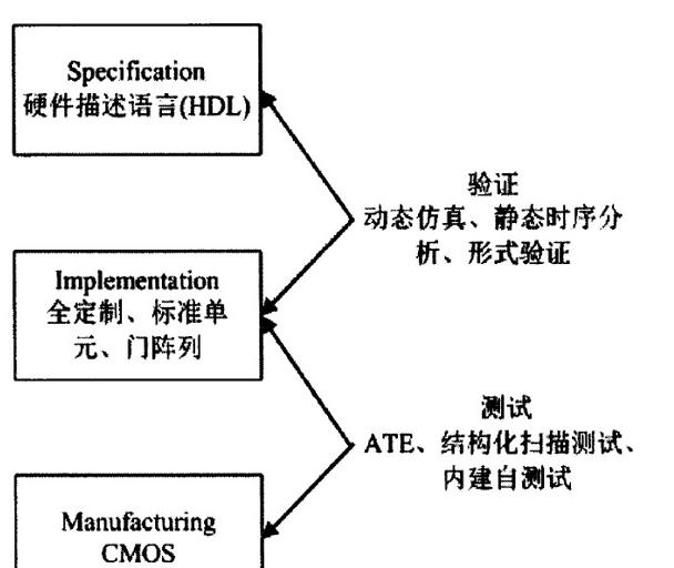 DFT基本原理解析