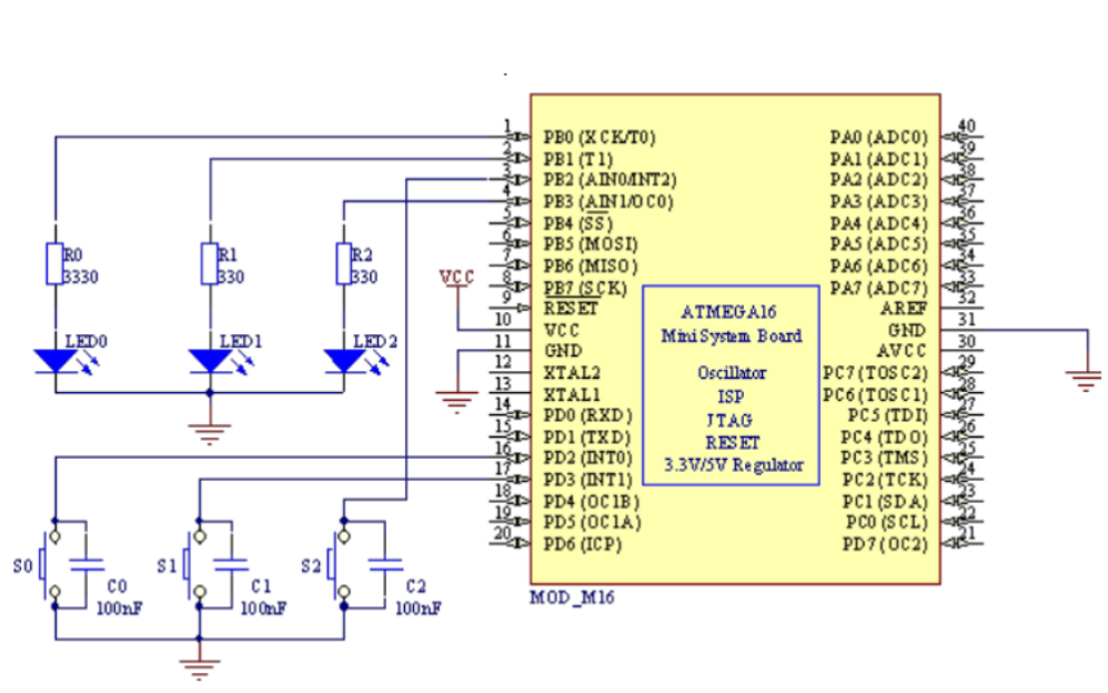 AVR单片机外部中断的范例程序免费下载