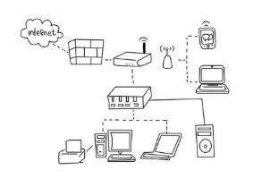5G助力基带芯片收益增长,Q1季度市场收益达到52亿美元