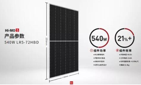 隆基推出Hi-MO5组件,降低度电成本分别为2.9%和2.4%