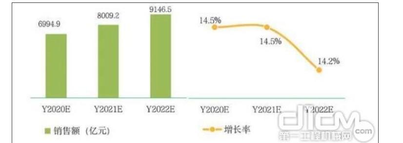 中国工业互联网的发展需经历三个层次