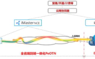 山东联通光云融合业务一站式开通,实现云网开通的全流程贯通