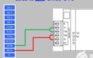 如何将S7-1200PLC连接到EMCP物联网云平台
