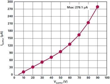 基于LTC2063零漂移放大器的精密高边电流检测电路