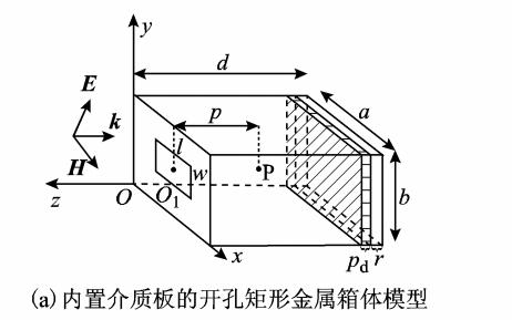 內置介質板的開孔箱體屏蔽效能電磁拓撲模型詳細資料說明