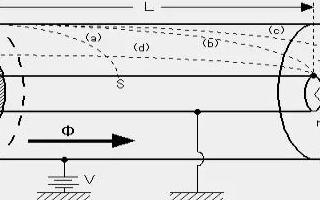 负氧离子传感器双重筒式极板较平行极板的优势