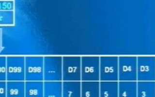 三菱FX系列PLC教程:FX系列的字左移指令
