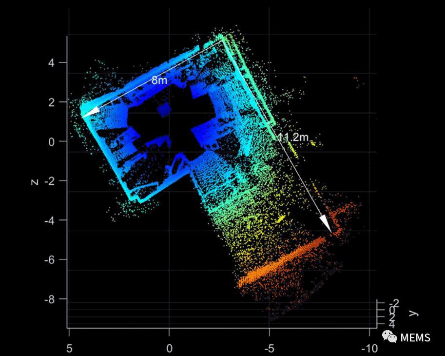 灵眀光子SiPM实物图及性能对比