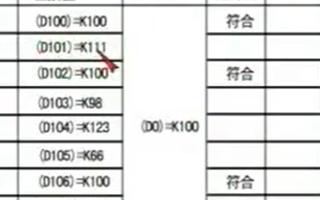 三菱FX系列PLC教程:FX系列的查找数据指令