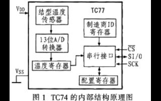 集成數字溫度感測器TC77的功能特點及實現電路介面設計