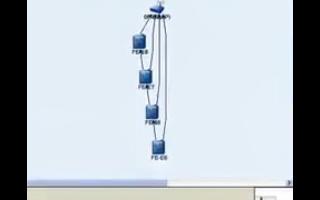 SmartMesh IP的低功耗網格解決方案
