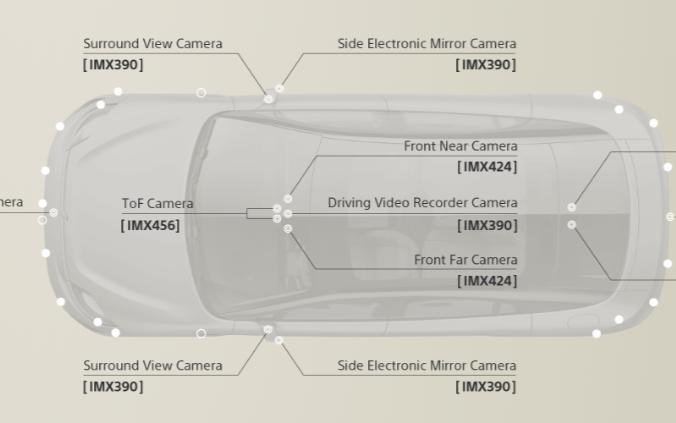 汽車芯片與BMS,新時代智能駕駛背后的兩大頂梁柱