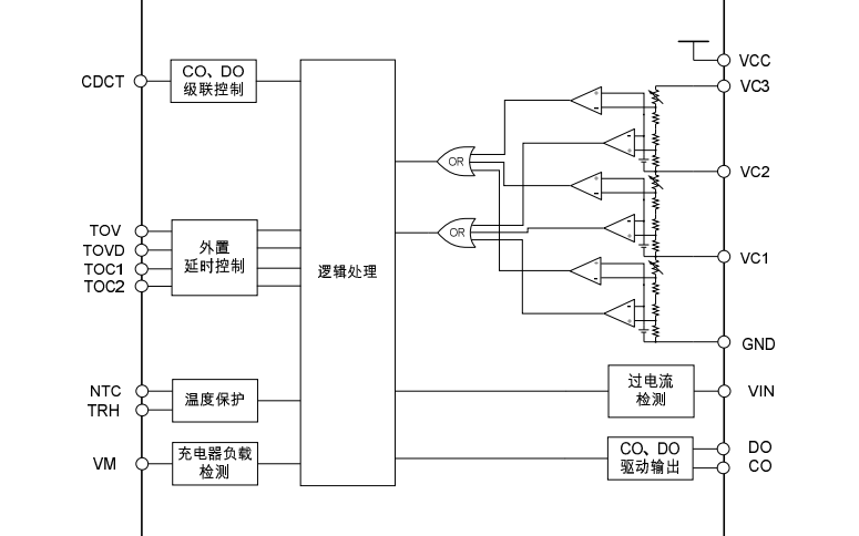 BM3452系列可充电电池保护芯片的数据手册免费下载