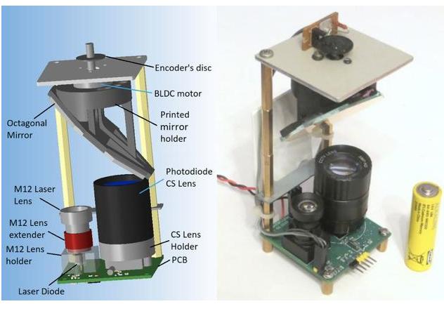 激光雷达传感器原理及应用分析