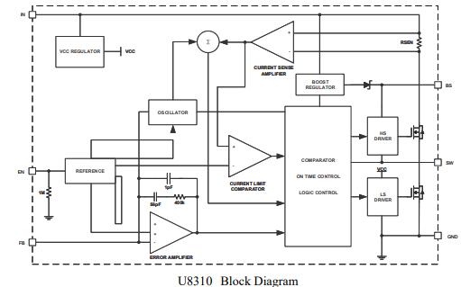 U8310 PWM同步降压调节器的数据手册免费下载