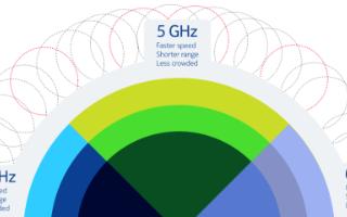 超宽带帮助世界共渡全球危机,三大方案演绎5G和超...