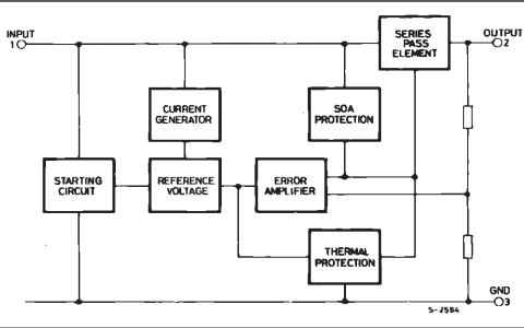L7800系列正电压调节器芯片的数据手册免费下载
