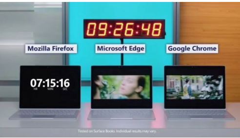 谷歌将限制 Chrome 标签页后台进程,增加笔记本续航