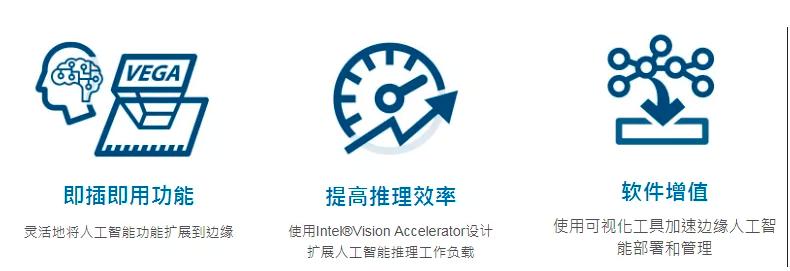 研华科技发布新款工业人工智能加速模块 VEGA-300系列 助力Edge AI部署