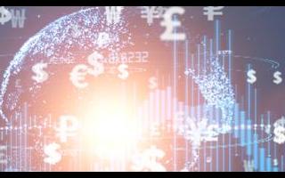 借助AI使您的投资组合多样化