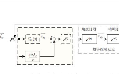 如何分析高速低载波比下永磁同步电机电流环的稳定性