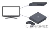 HDMI2.1的降噪措施
