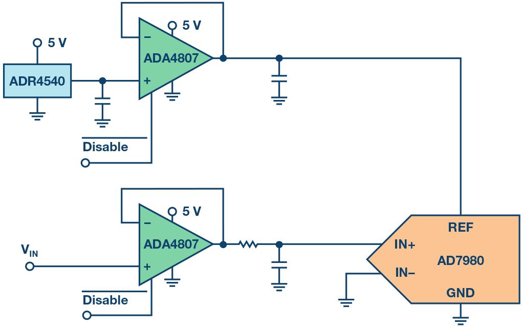 关于ADA4807的频率响应