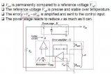 开关电源控制环路设计!