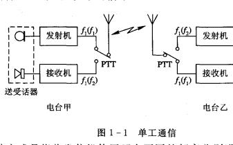 移动通信李建东第四版的PDF电子书免费下载