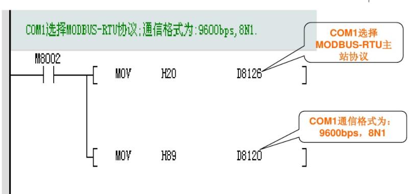 概述PLC通信的MODBUS-RTU协议