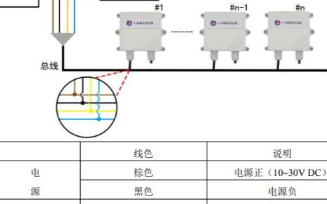 关于温湿度变送器接线图的简单分析