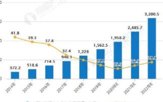 超大型IDC成趨勢,中國數據中心產業將迎來新的發...